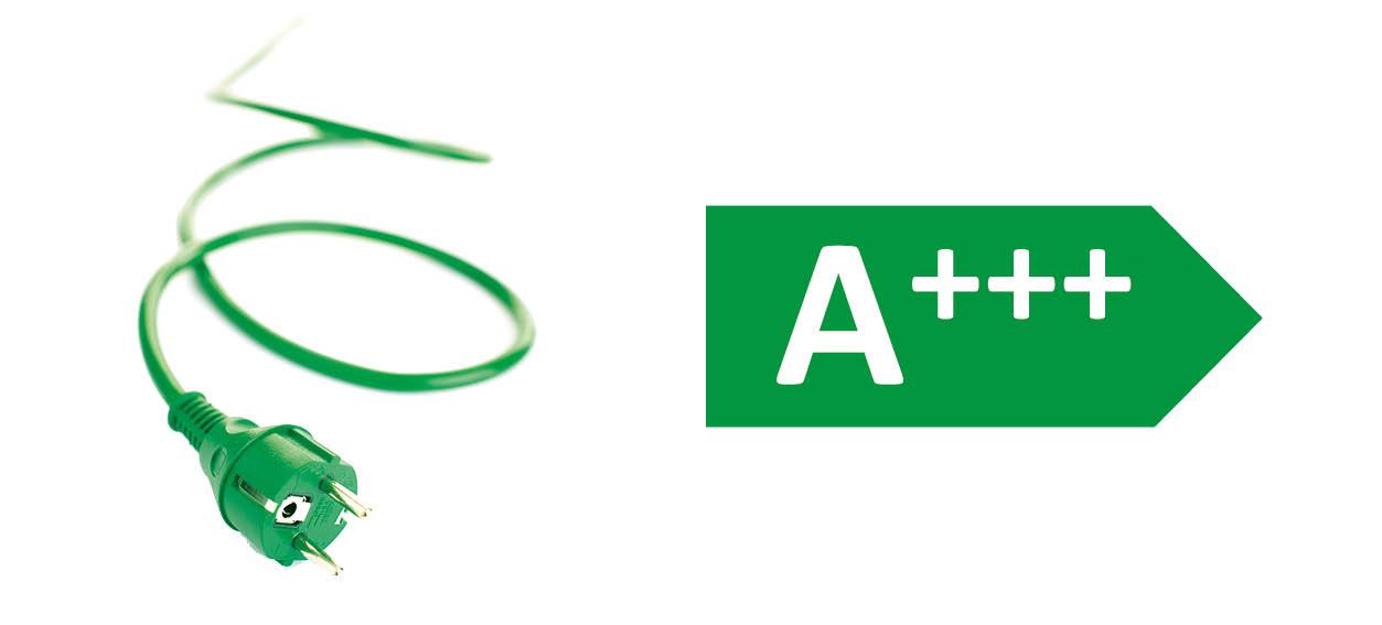 Bosch zuinig energielabel AAA