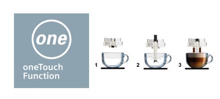 Siemens Espressomachine EQ