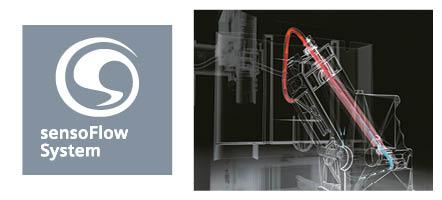 Siemens Espressomachine EQ6 Constante zettemperatuur