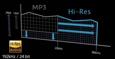 Sony oordopjes MDR-EX750NA