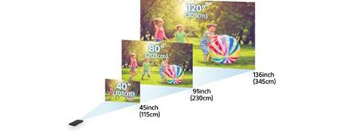 Sony MP-CD1 Schermformaat