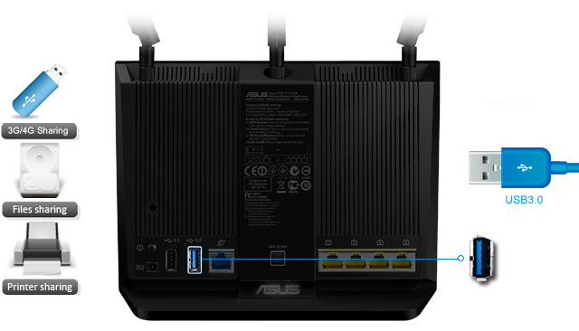 ASUS DSL-AC68R Router Drivers for Mac