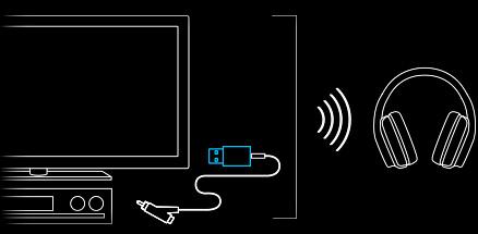 2,4 GHz draadloze of bedrade aansluiting