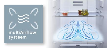 Siemens koelenvriezen multiAirflow systeem