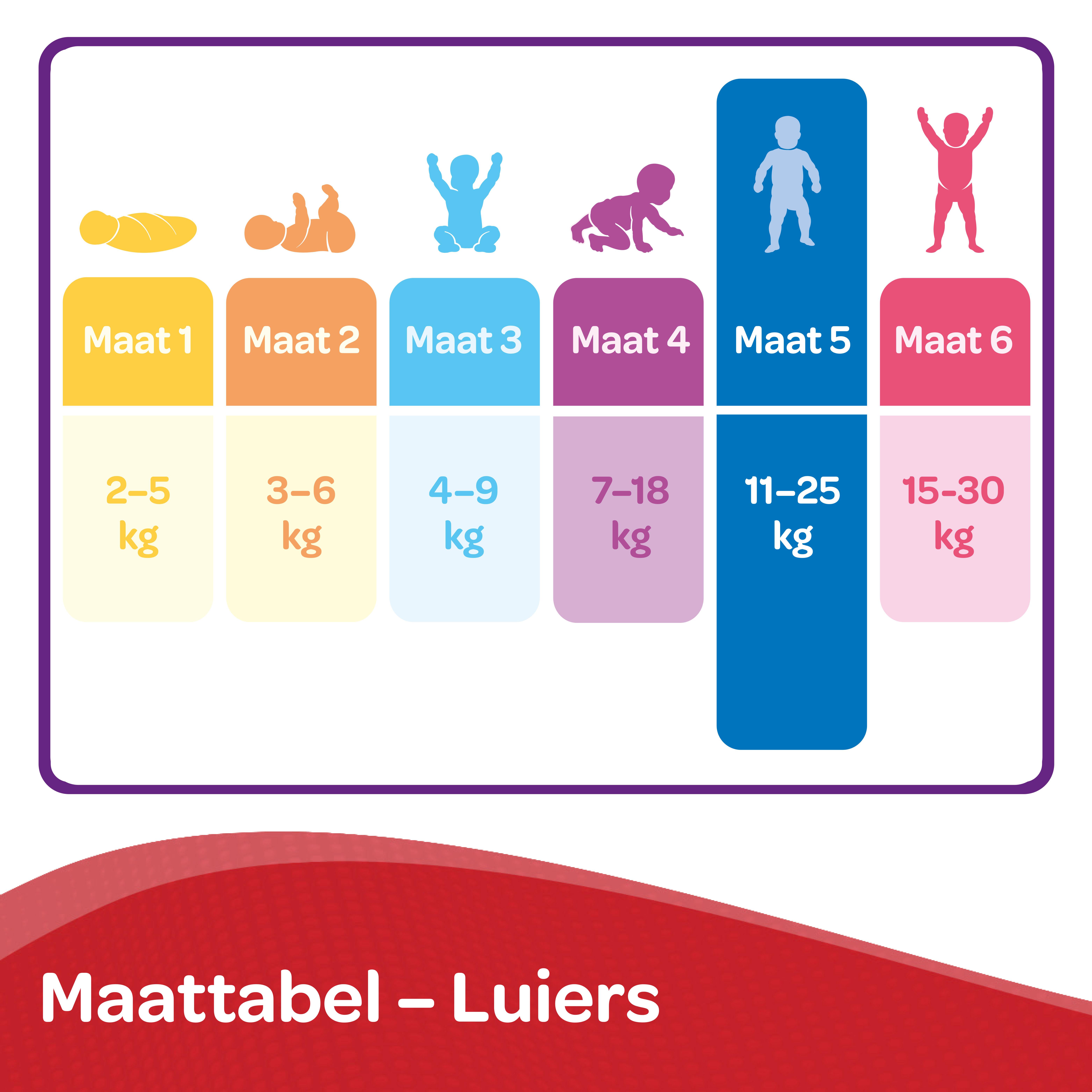 bol.com | HUGGIES Ultra Comfort Maat 5 Luiers - 11 tot 25