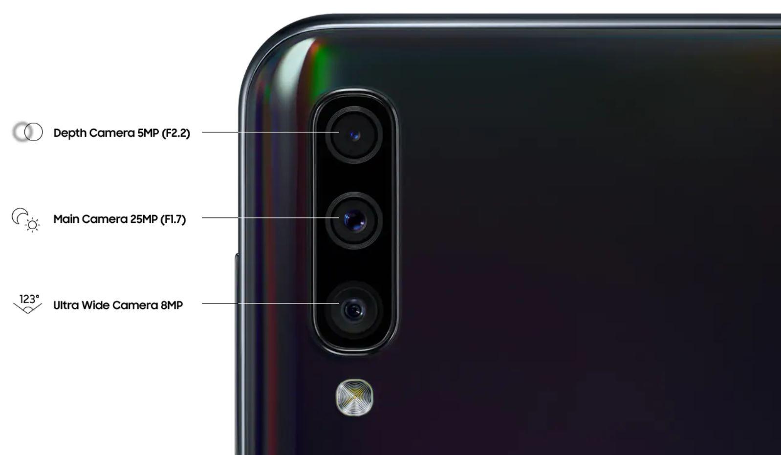 A50-camera